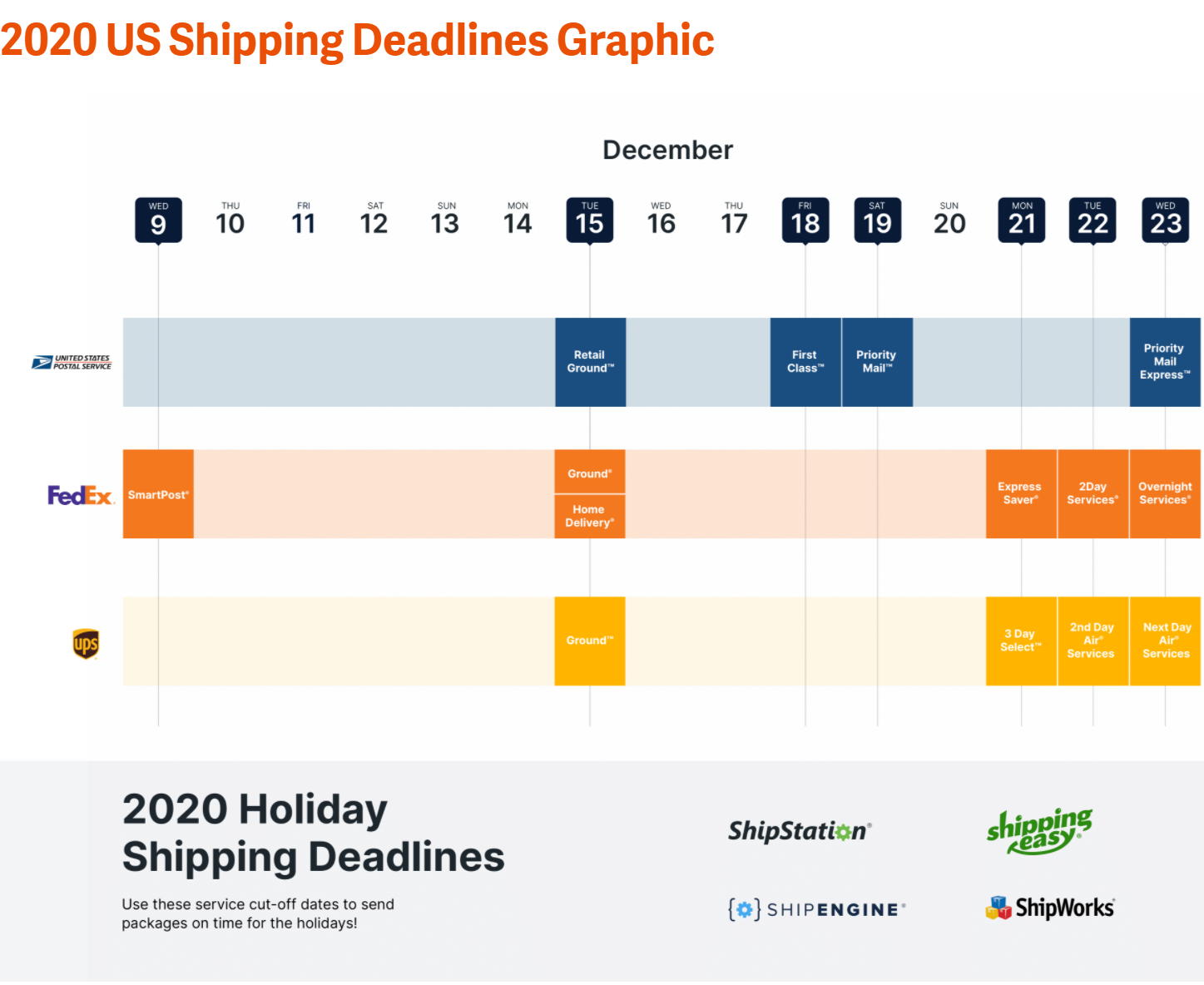 ShipStation holiday shipping deadlines 2020