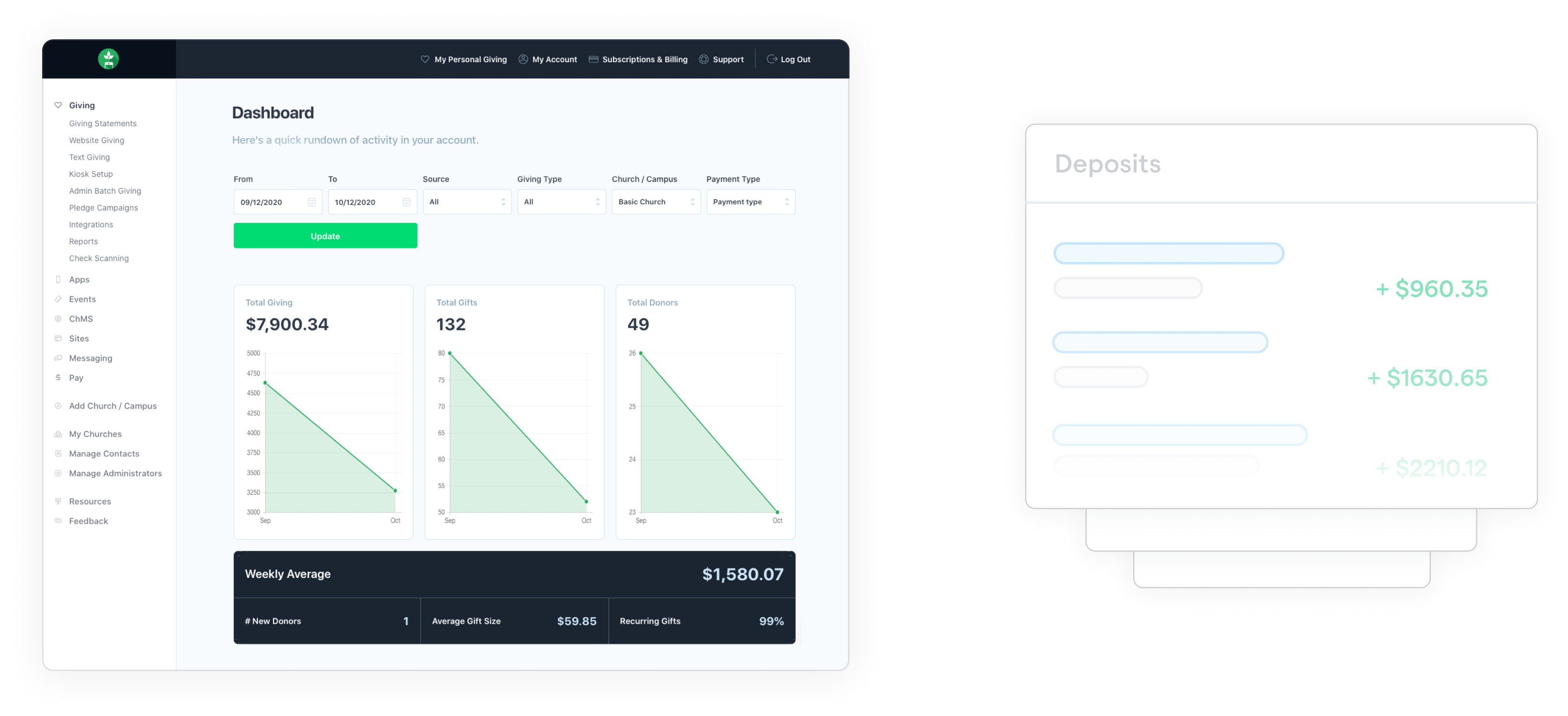 Online giving dashboard preview