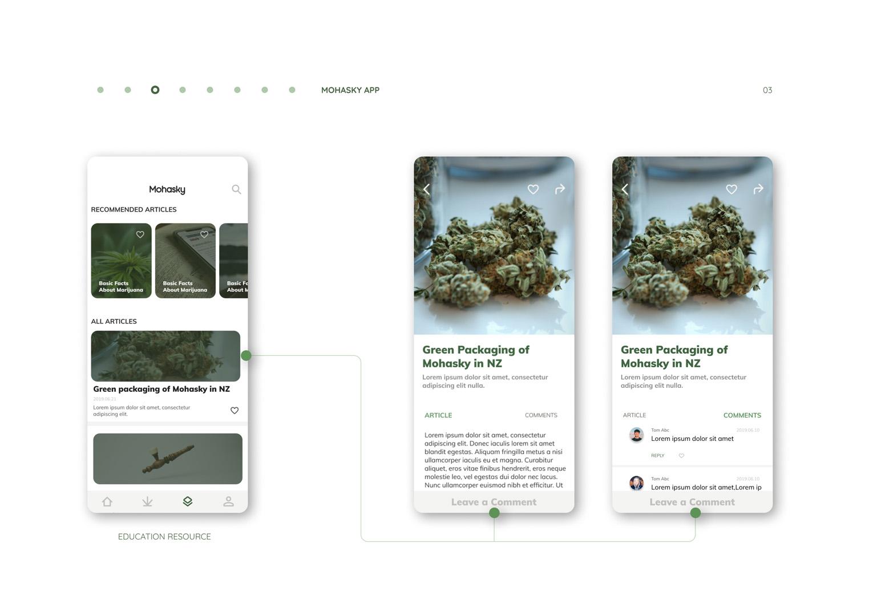 User interface designs for Mohasky website