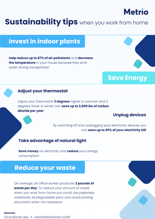 picture of eco-friendly tips while working from home