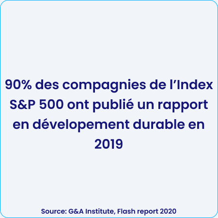 90% des entreprises au S&P 500 Index ont publié un rapport en développement durable en 2019
