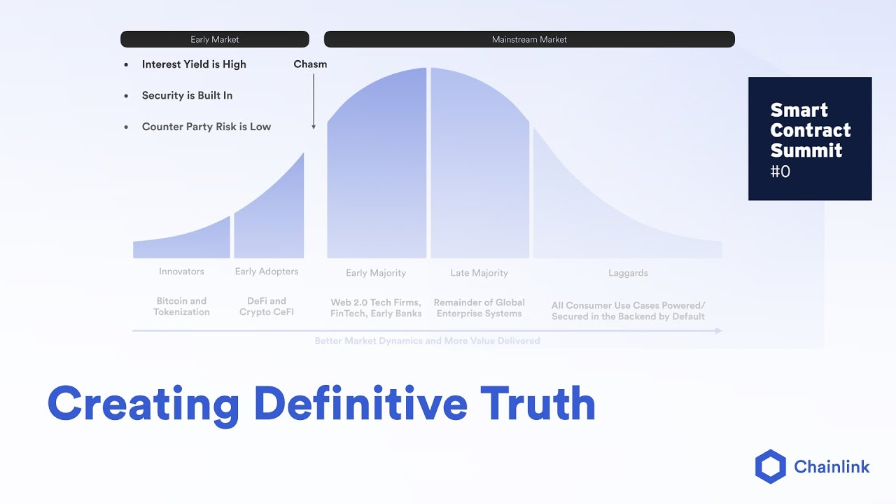 Creating Definitive Truth video thumbnail