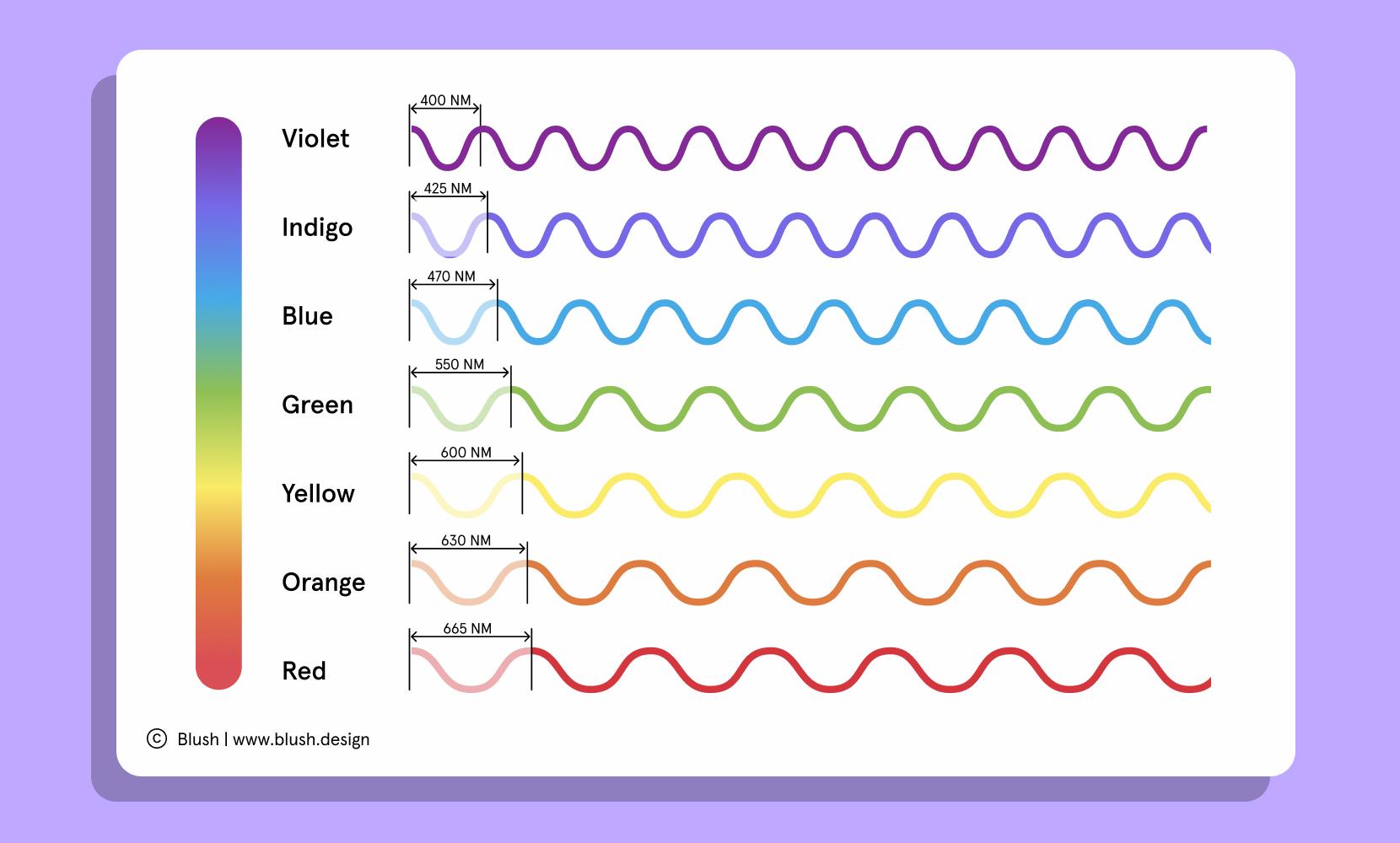 color theory hues