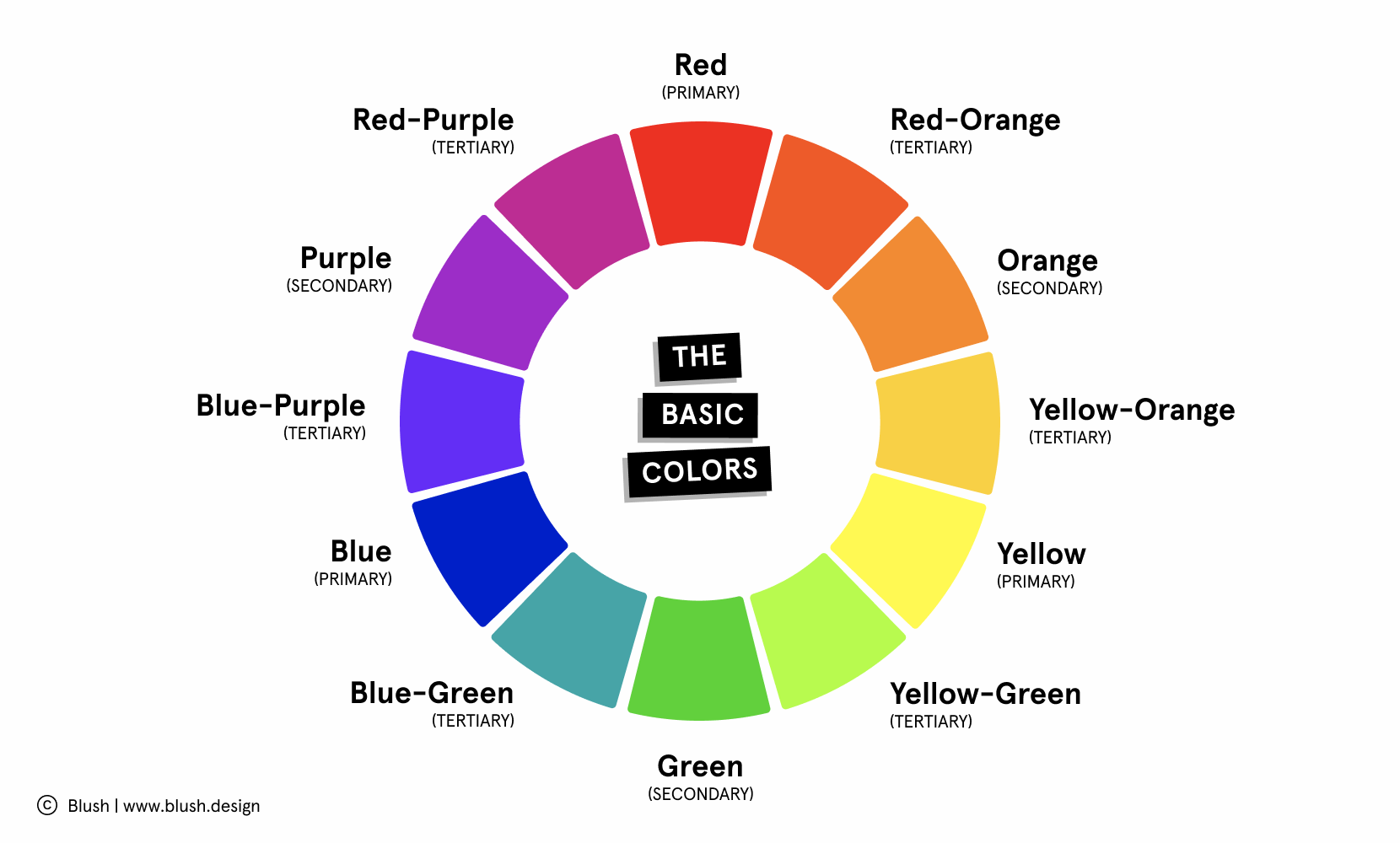 the basic colors