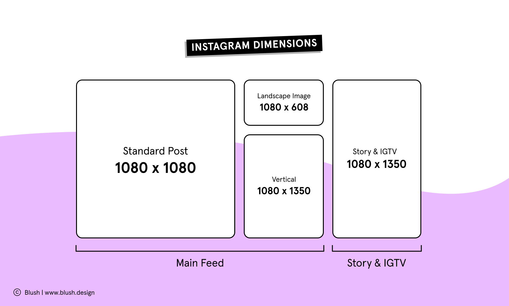 Instagram dimensions standard post 1080 x 1080, Landscape image 1080 x 608,