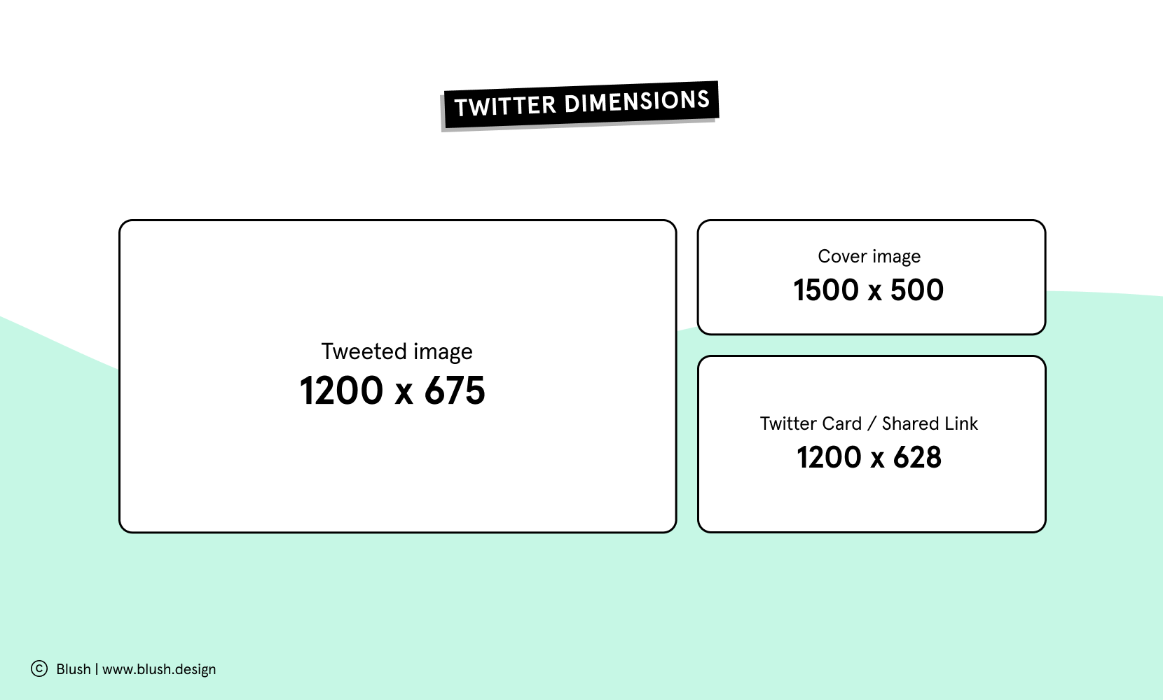 Twitter Dimensions, Tweeted Image 1200 x 675, cover image 1500 x 500, Twitter card 1200 x 628 image