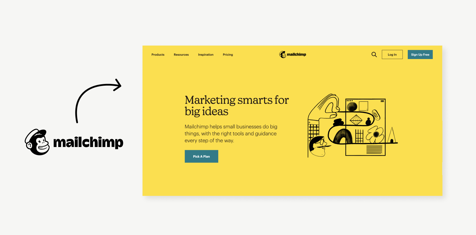 Hero header example from Mailchimp featuring dope doodles