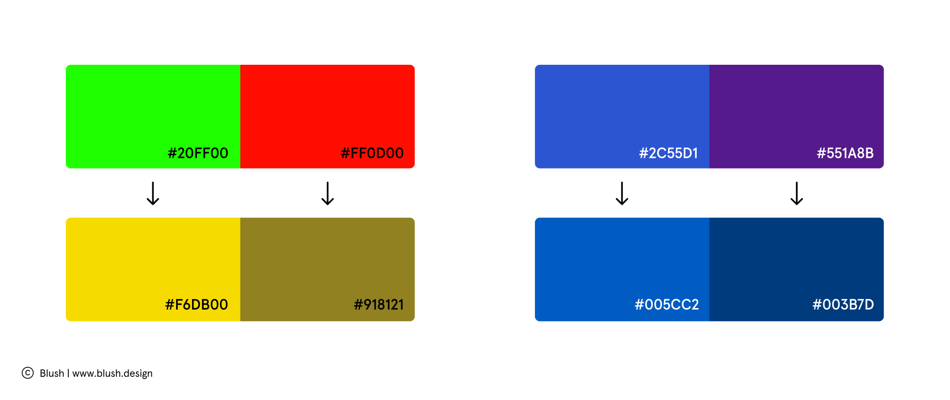 Pantone examples of what people without colorblindness see verse what people with colorblindness see.