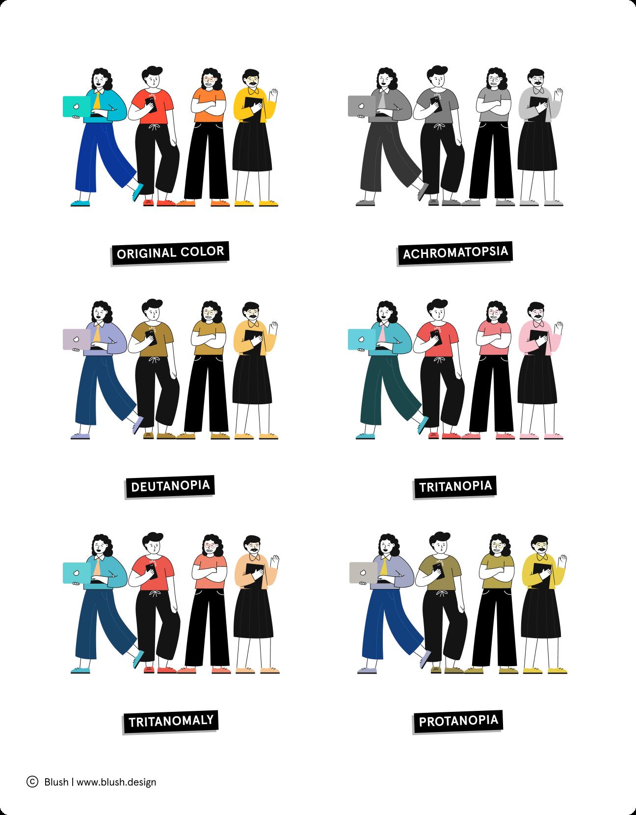 Doodle characters representing different examples of colorblindness: Original color, protanopia, deutanopia, tritanomaly, trtanopia, achromatopsia