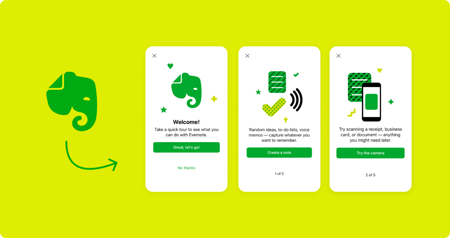 Evernote's onboarding screens with product tour