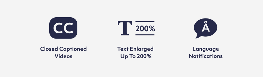 Icons relating to AA compliance; Closed Captioned Videos, Text Enlarged up to 200%, Language Notifications