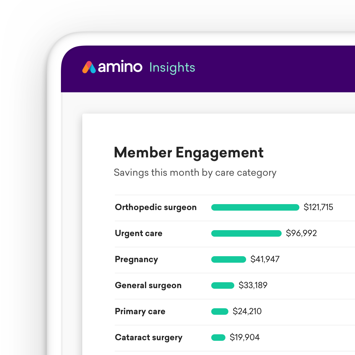 Screenshot of Amino Insights savings report