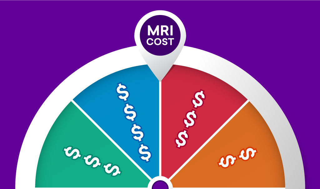 Roulette wheel featuring an array of potential MRI prices