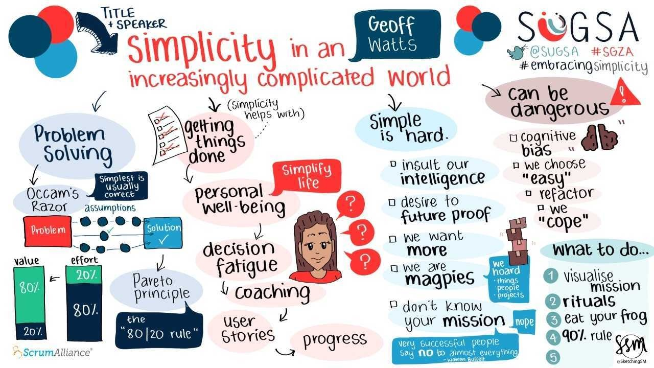 Simplicity in an Ever Increasingly Complicated World