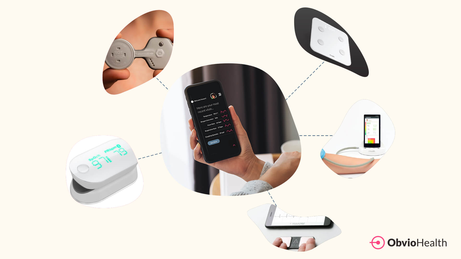 An graphic depicting device integration with the ObvioHealth App. Five devices shown.