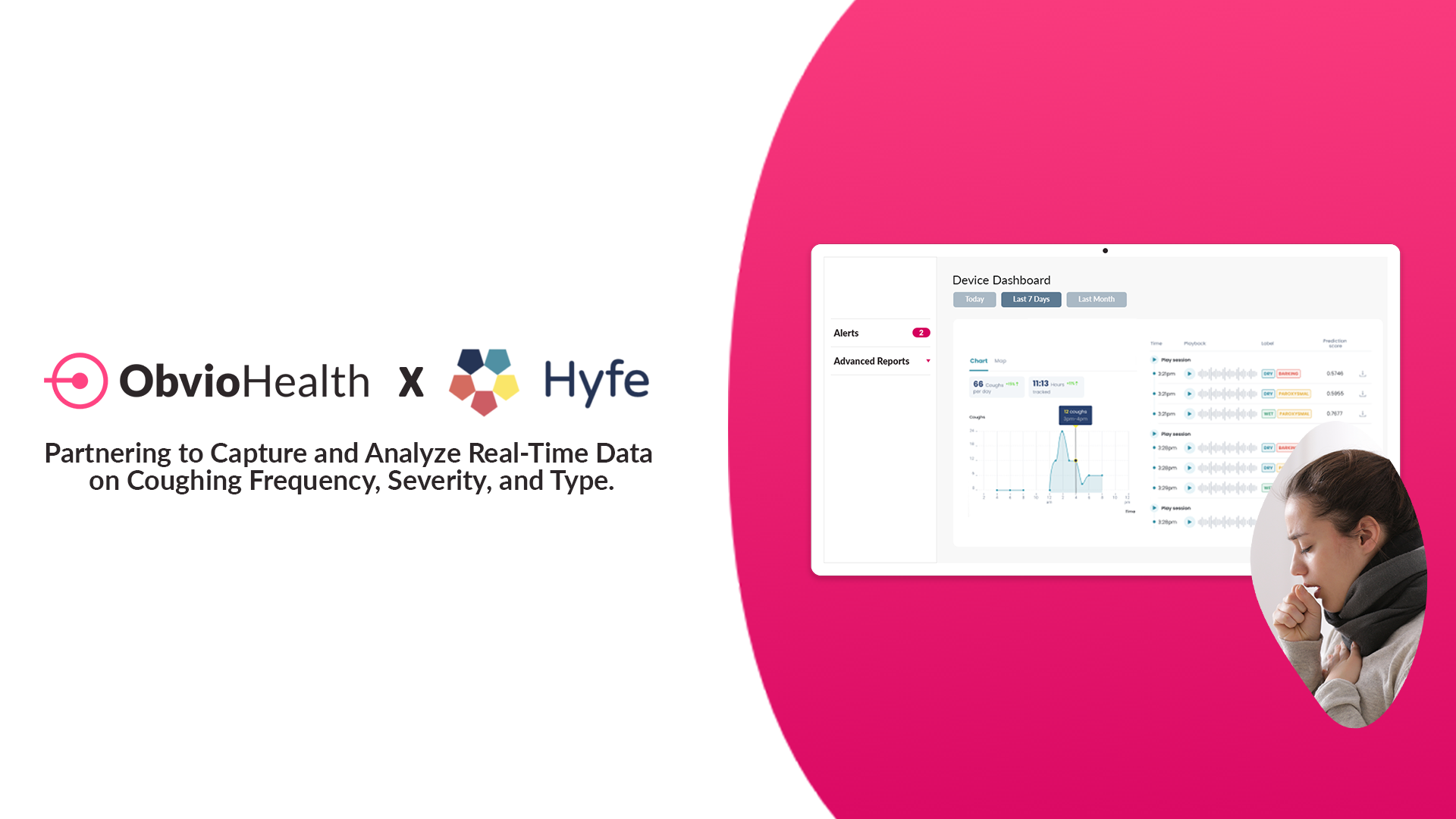ObvioHealth partners with Hyfe AI to Capture and Analyze Coughing Events.