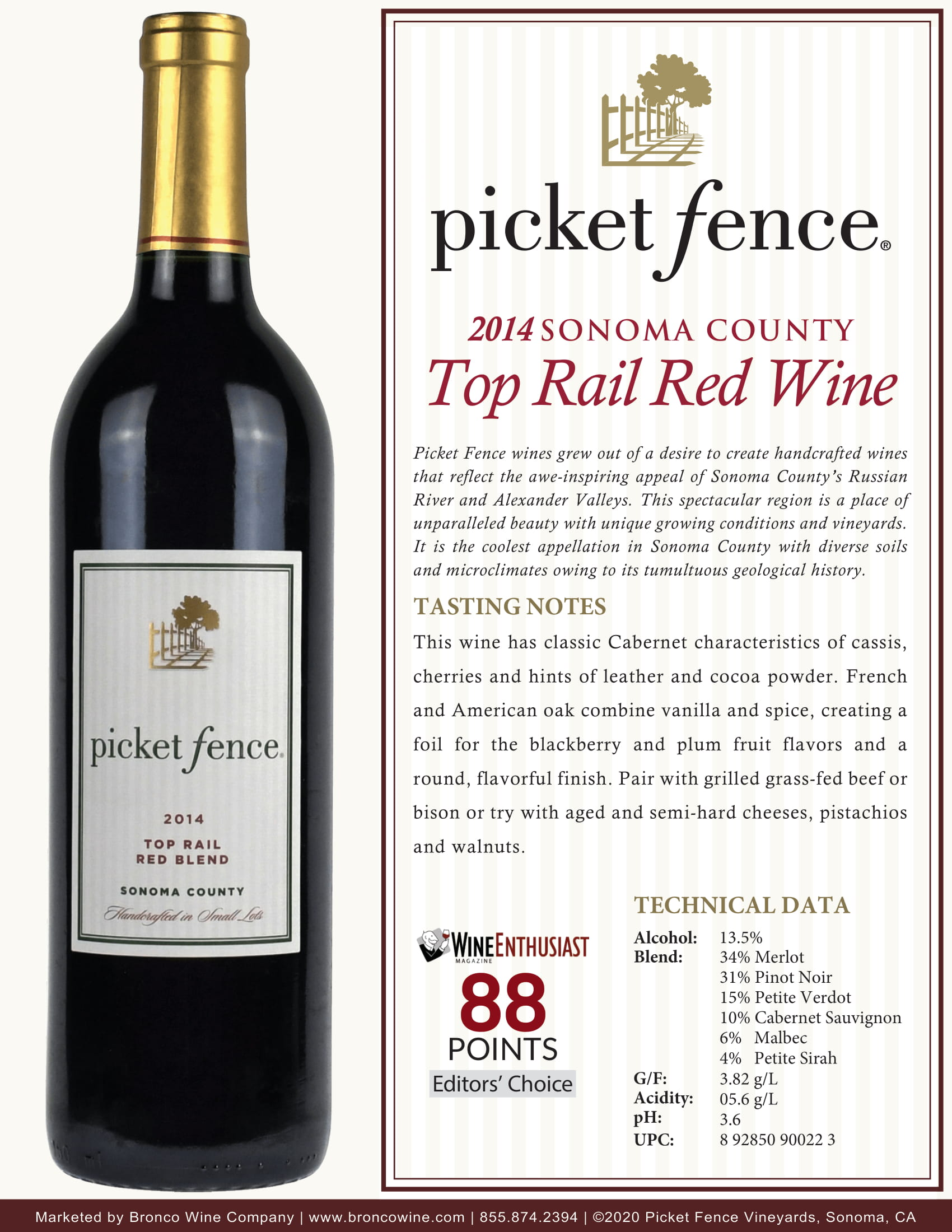 Picket Fence Top Rail Red Tech Sheet