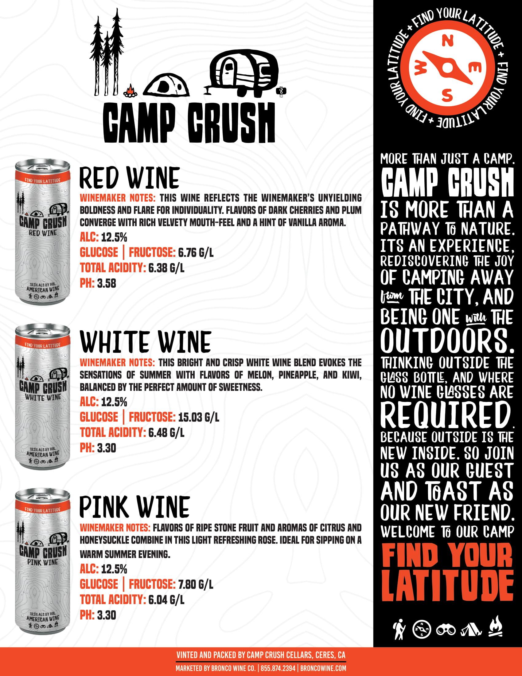 Camp Crush Family Sell Sheet
