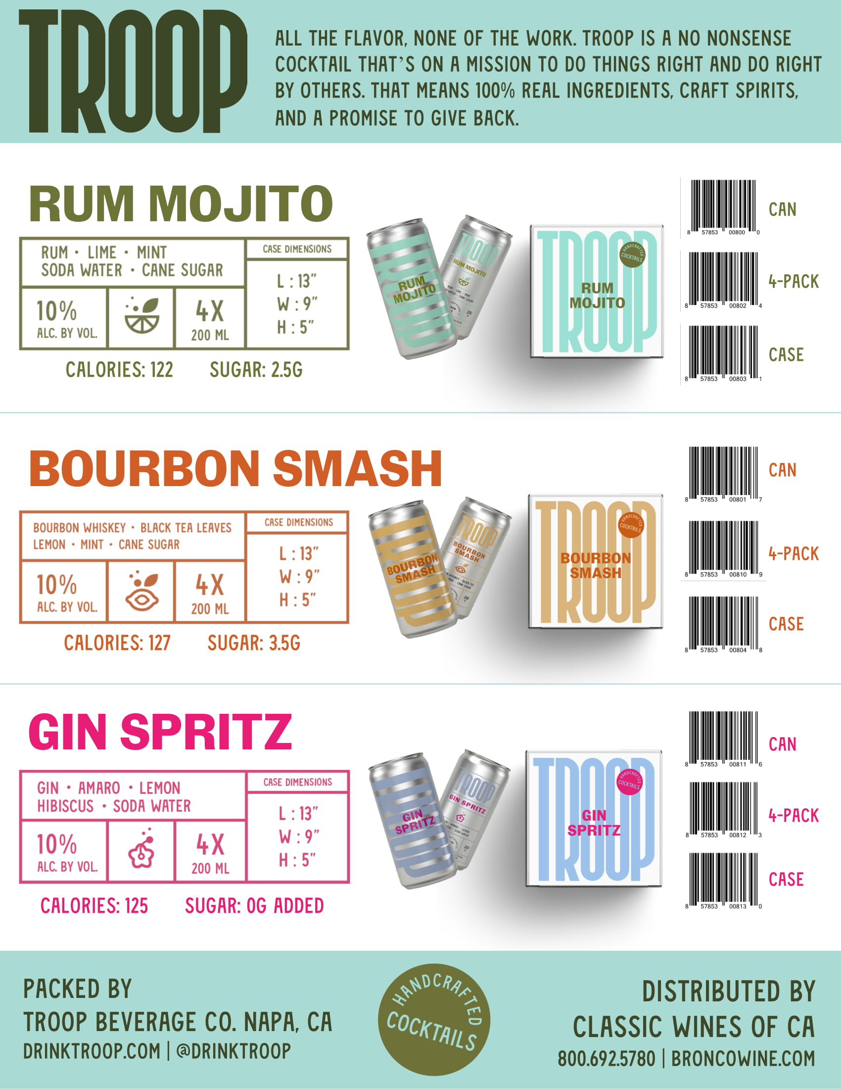 Troop Cocktails Family Tech Sheet