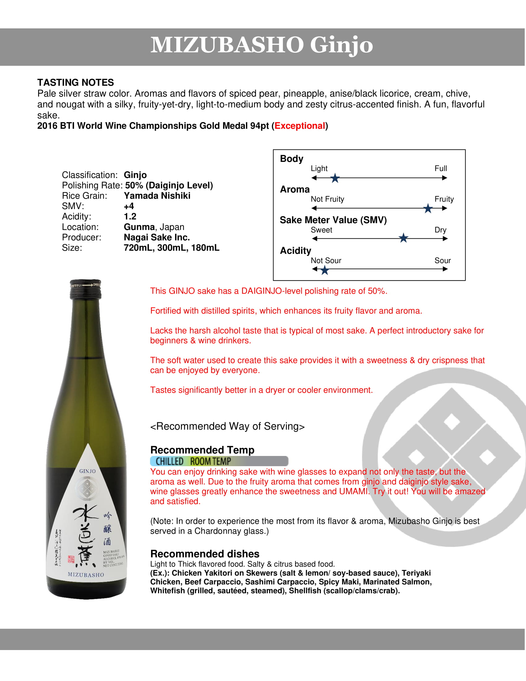 Mizubasho Ginjo Sake Tech Sheet