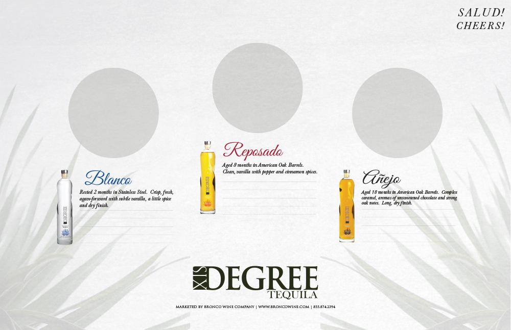 Six Degrees | Tasting Mat