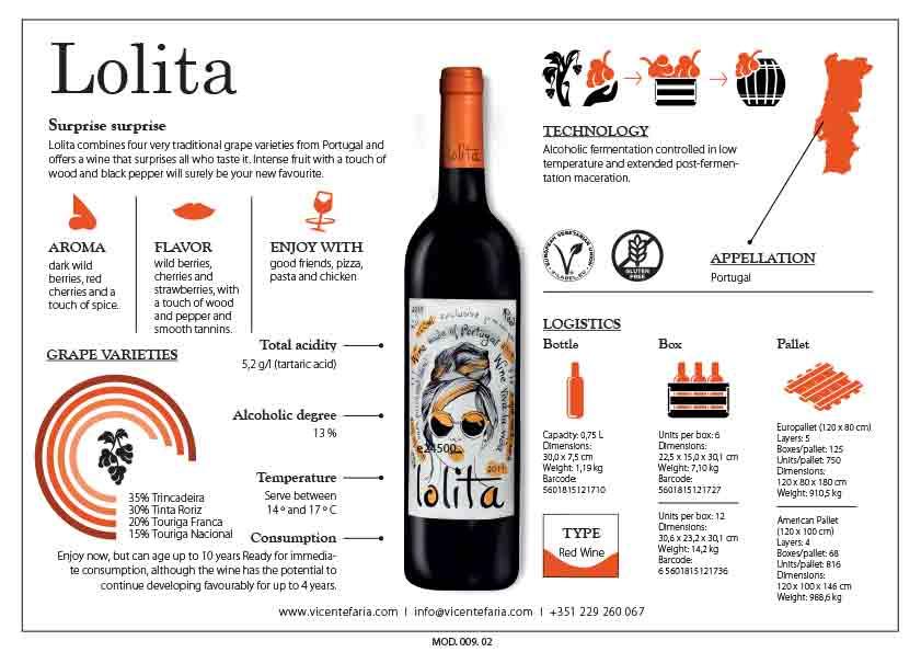Lolita Tech Sheet