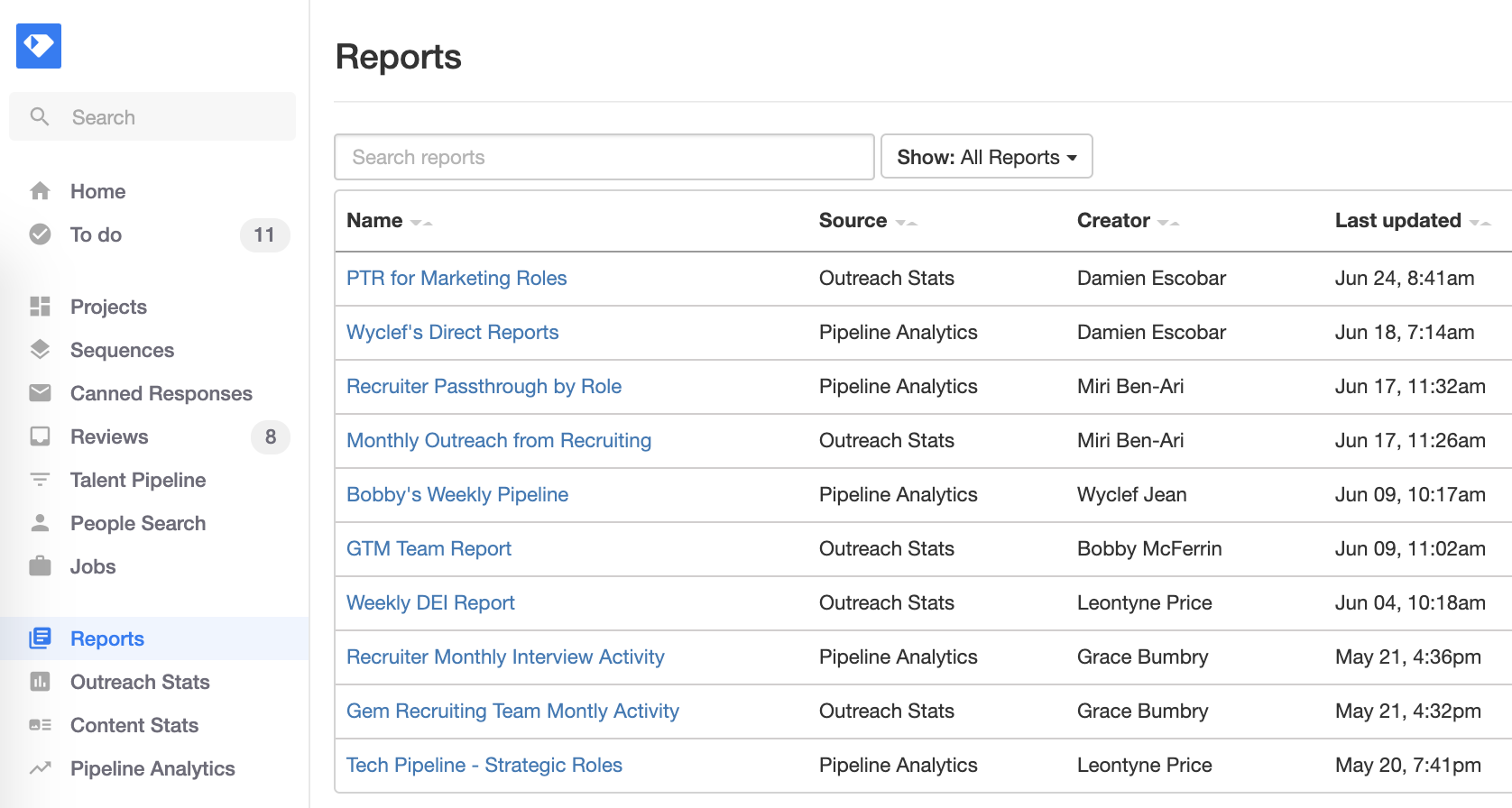 Product Updates Reports