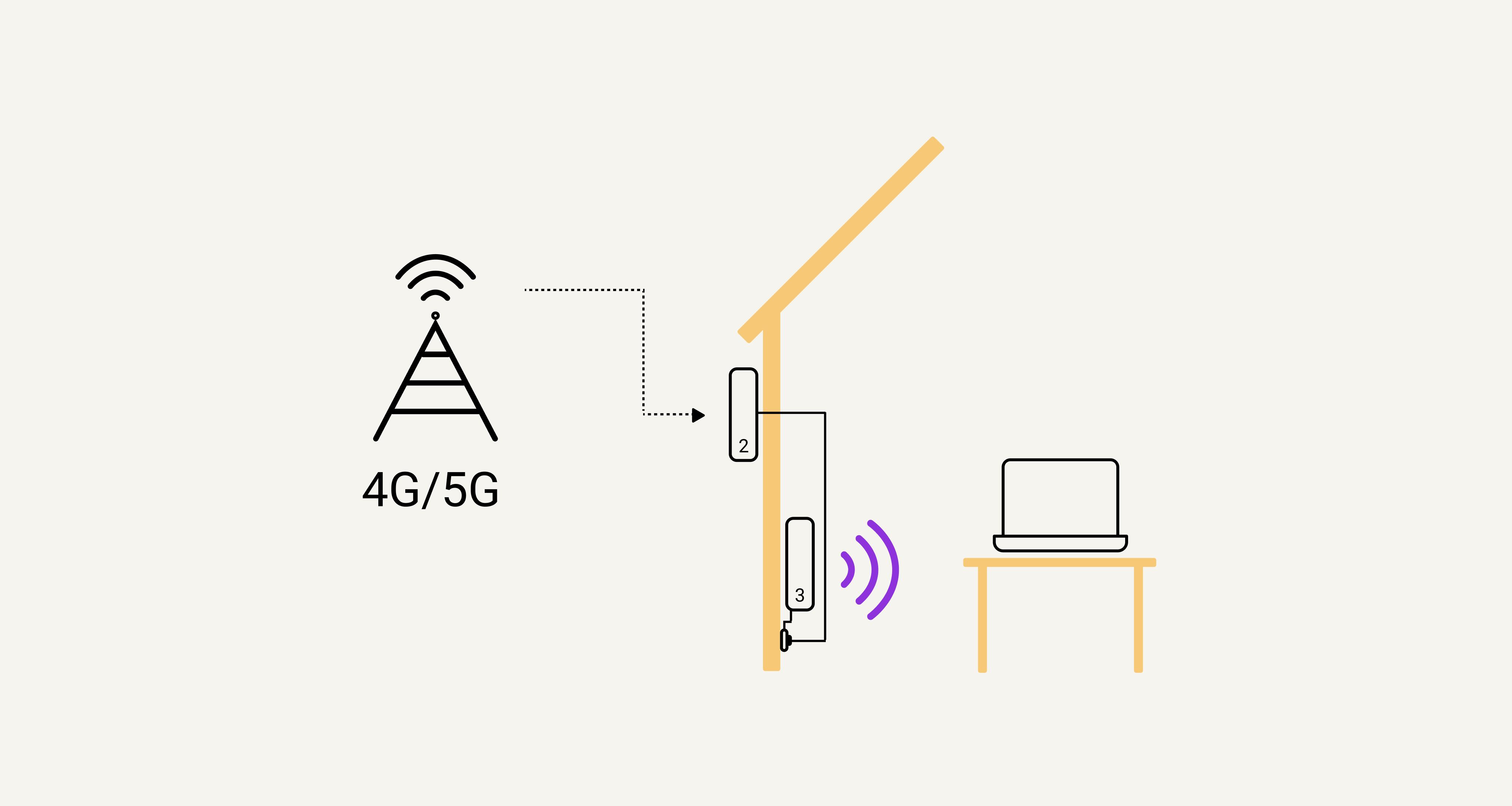 illustrasjon av funskjonen til bredbåndboksen