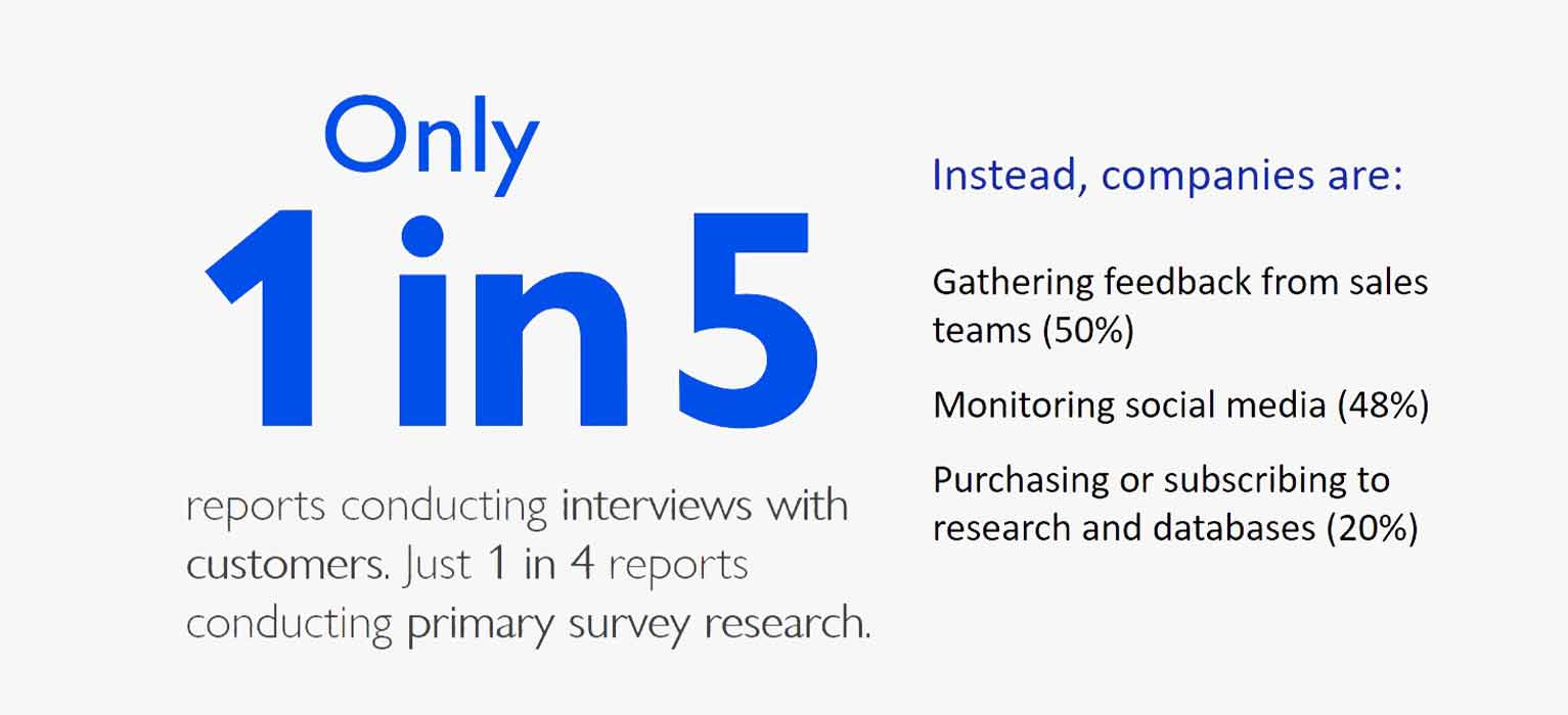 According to research by Edelman, 1 in 5 B2B companies are directly asking their customers what they want.
