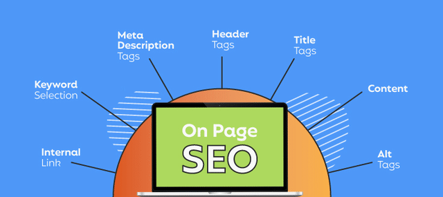 "The words ""on-page SEO"" surrounded by elements that need to be addressed for good on-page SEO practices."