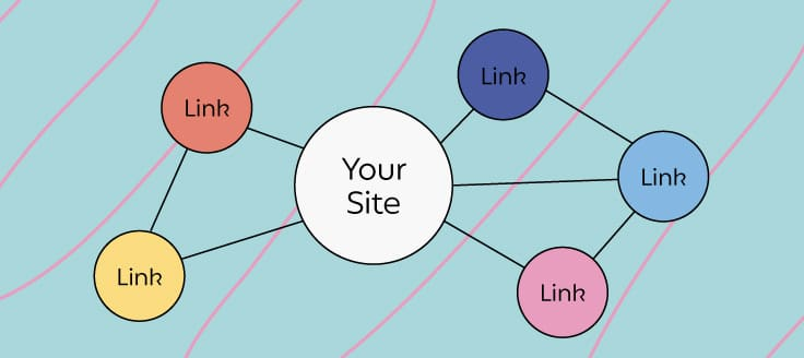 The number of referring domains that are linking to your site directly influences your position in searches.