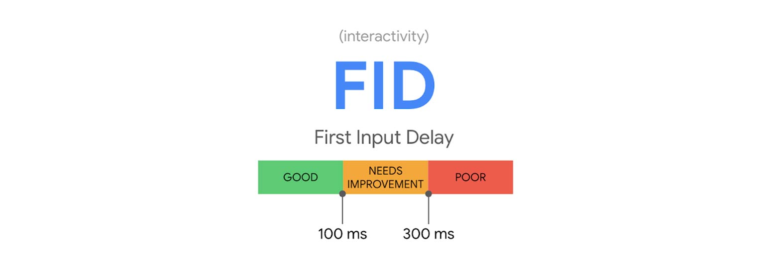 First Input Delay (FID) is concerned with what users can do on your site.