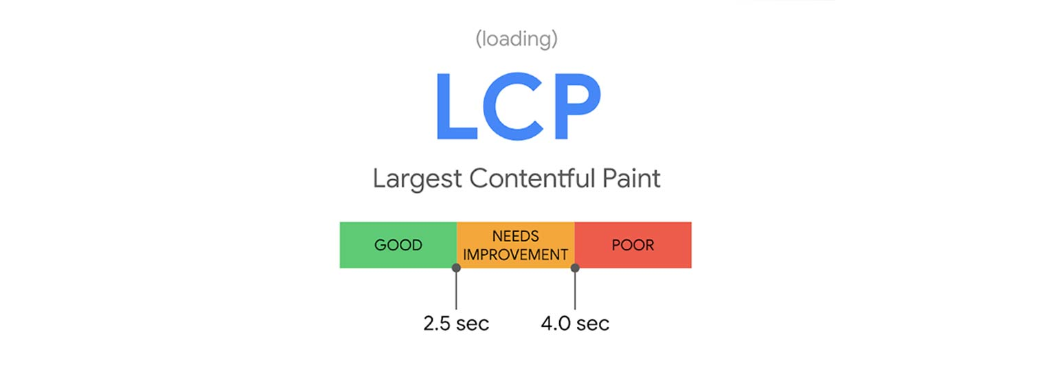 The Largest Contentful Paint (LCP) metric reports the render time of the largest image or text block visible within the viewport.