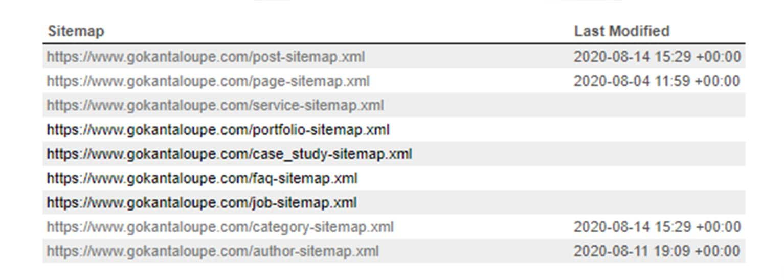 An example of a properly optimized sitemap that allows search engines to crawl and index pages.