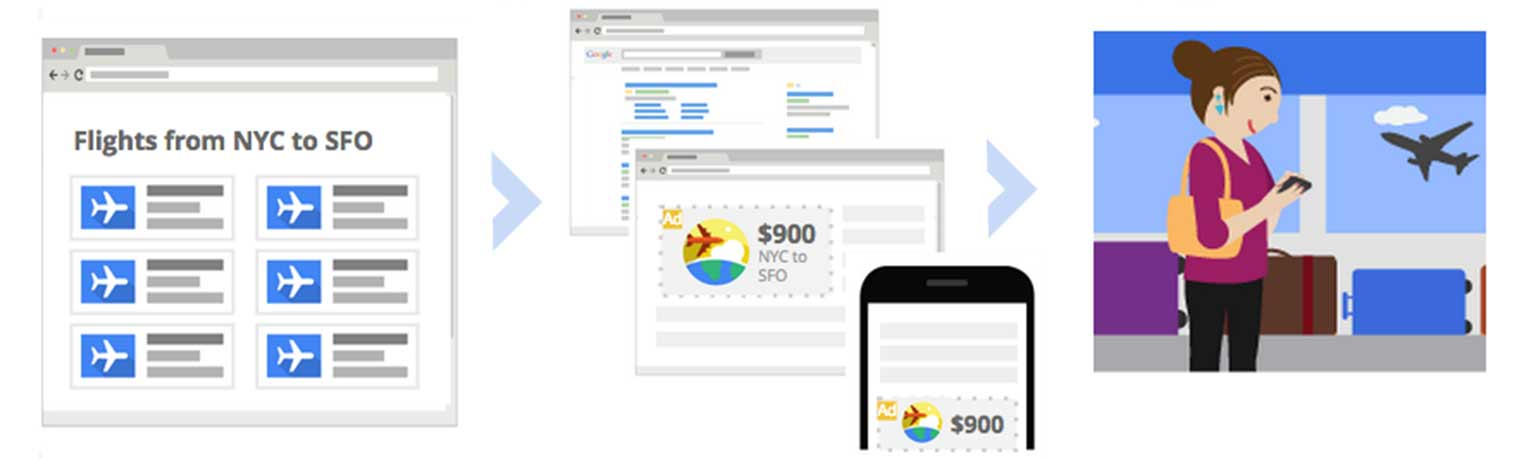 You also can use Google Ads Remarketing to follow up with website visitors, leads and customers as they browse the web.