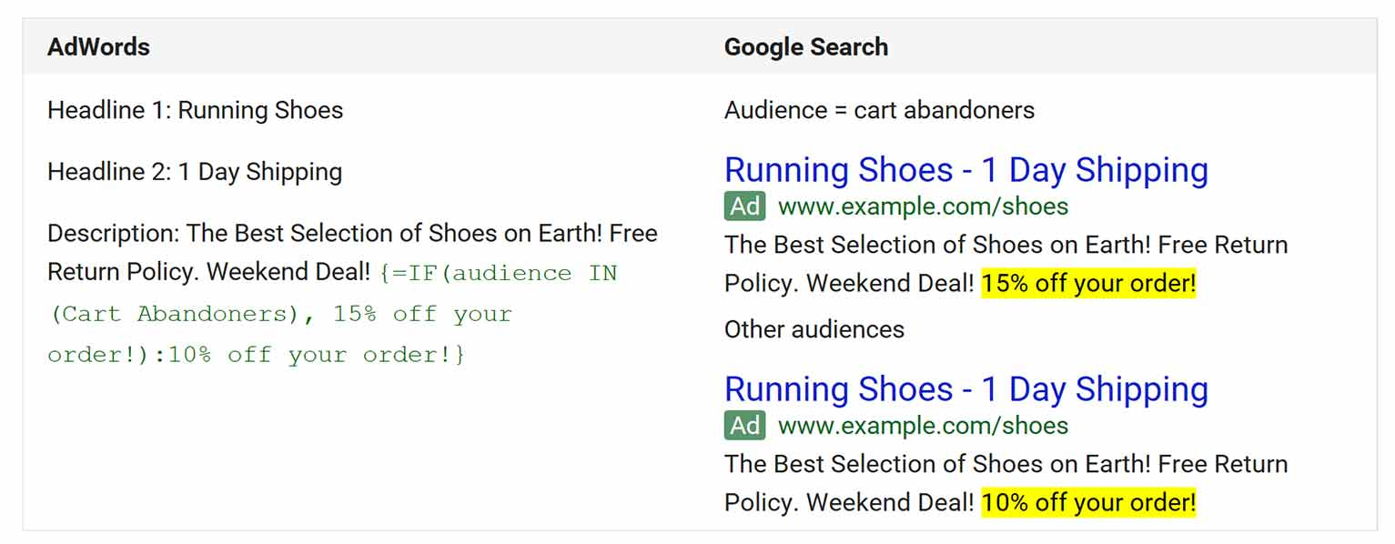 Use Google Ads' IF function to turn your insights into action by making your ads more relevant, timely and targeted.
