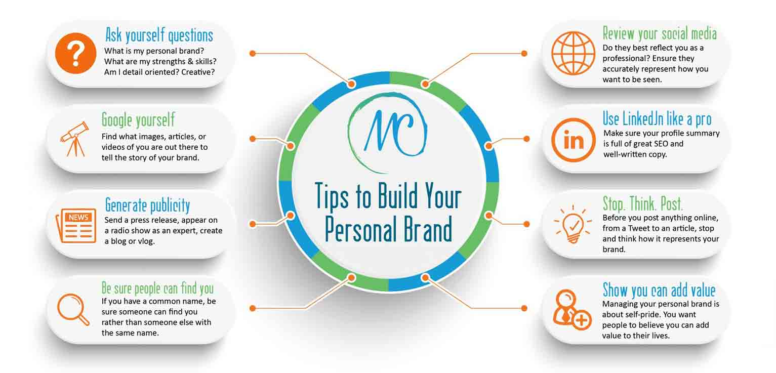 This graphic from Marshall Communications offers tips on how to build your personal brand.