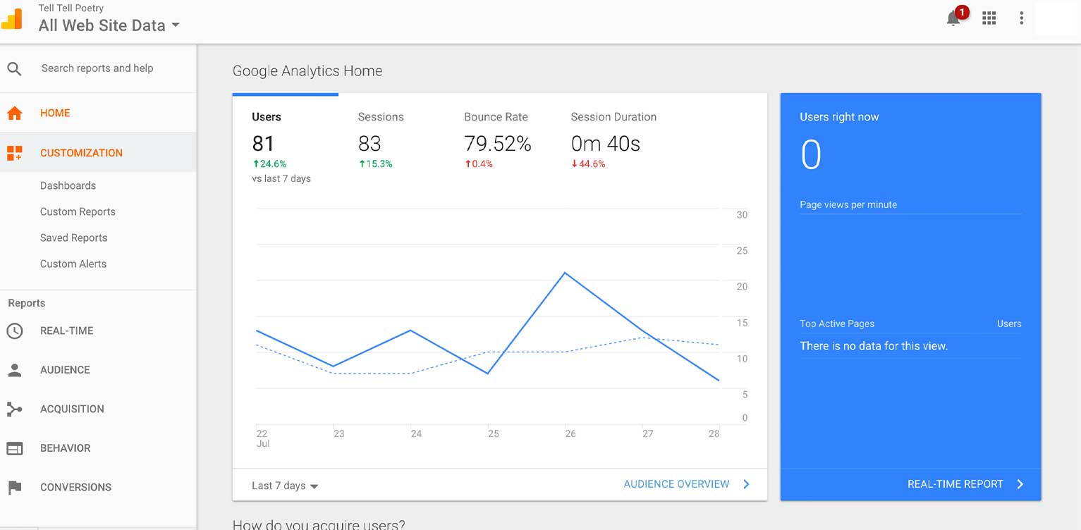 Google Analytics provides the most robust, comprehensive picture for session duration and bounce rate.