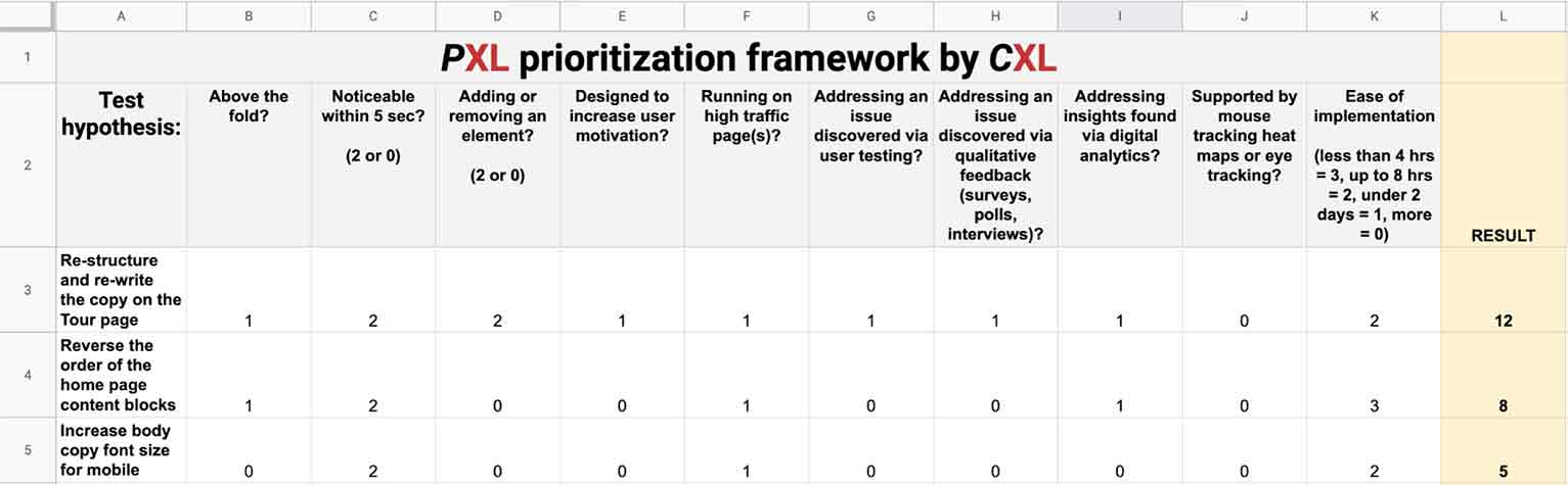 Website Redesign Tool: CXL Prioritization Framework