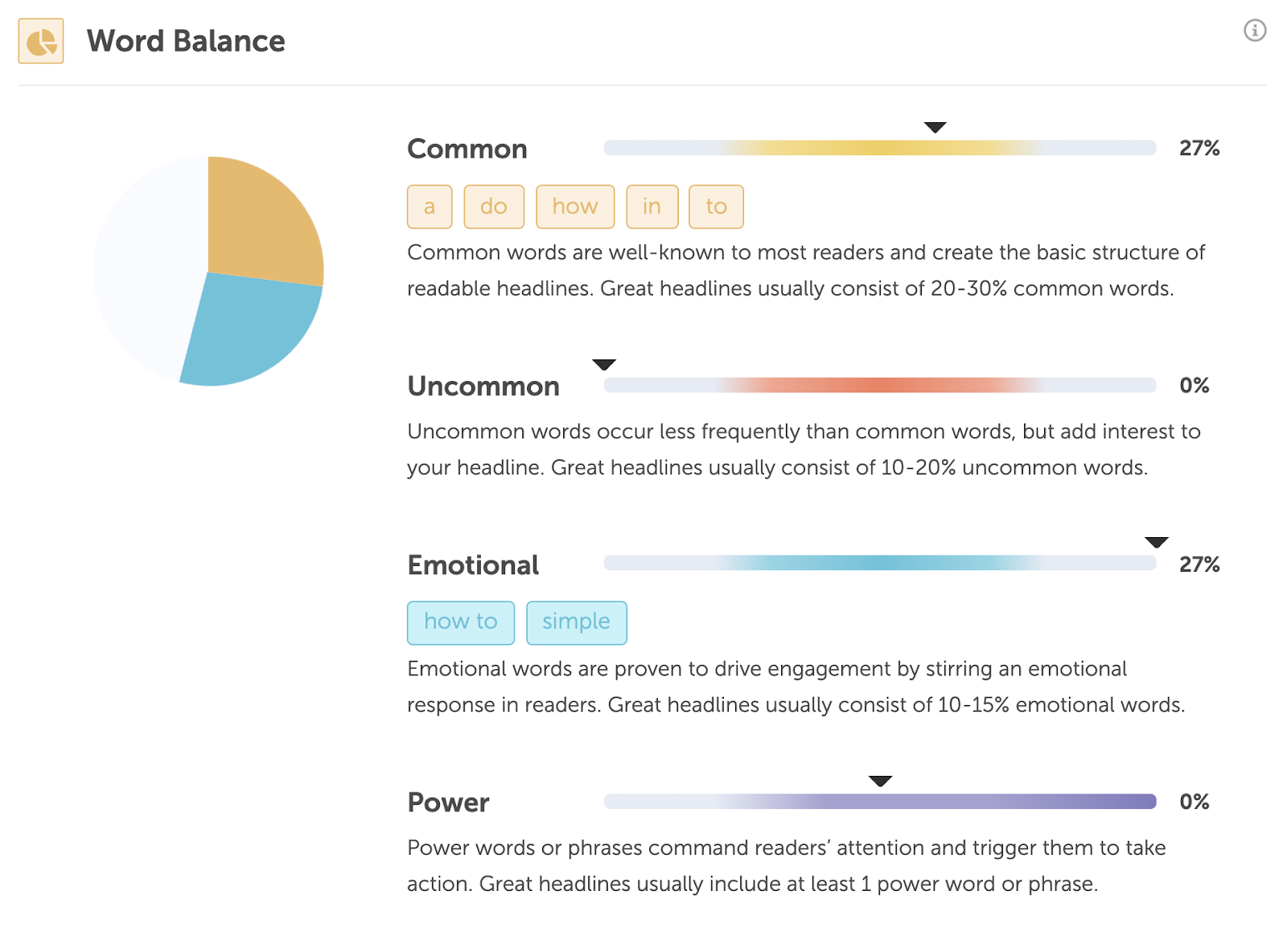 Content Audit Tool: CoSchedule's Headline Analyzer