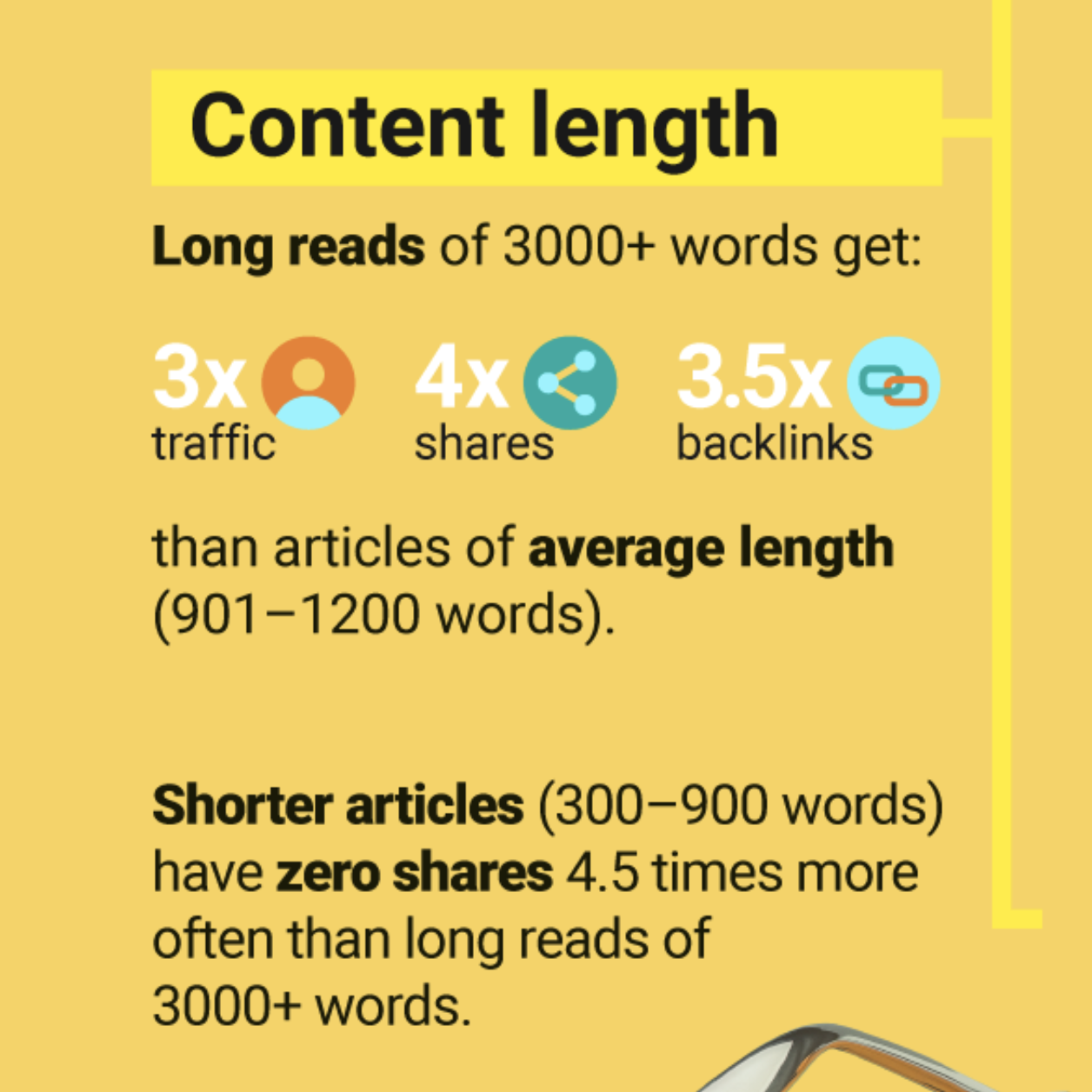 Website Content Audit: SEMrush Study on Content Length