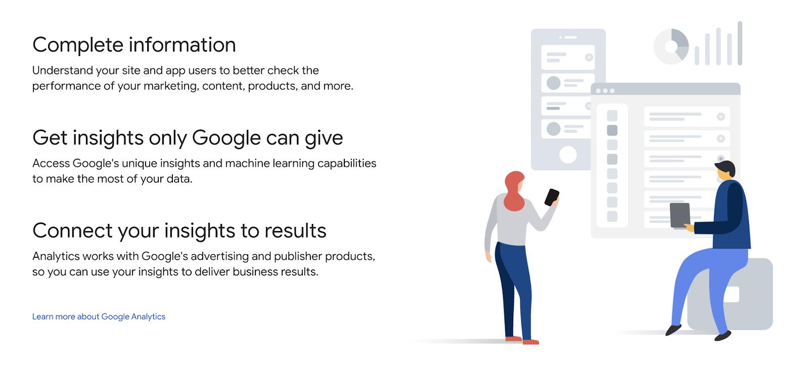 Blog Content Audit Tool: Google Analytics