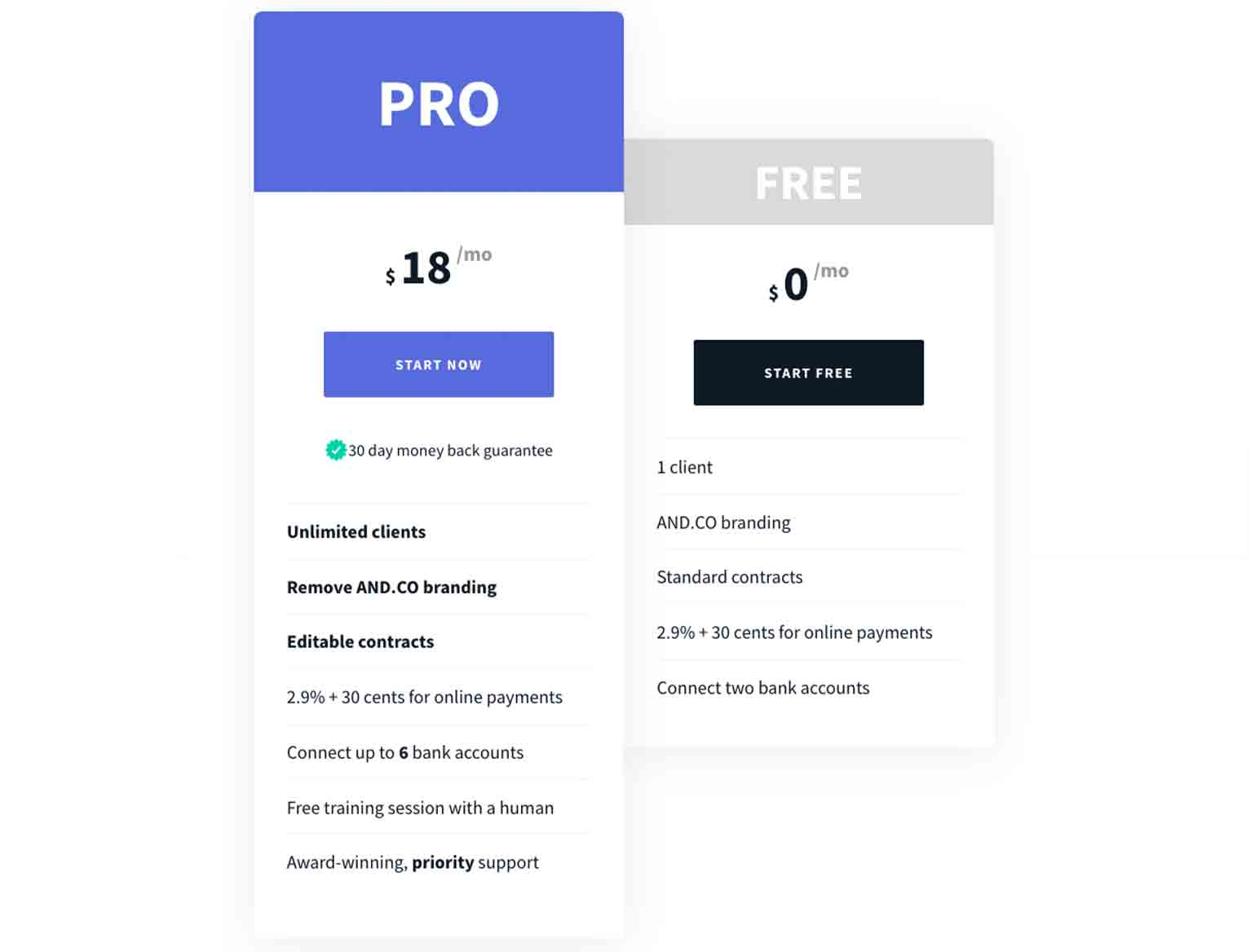 AND.CO offers a limited version of its business-management software for free.