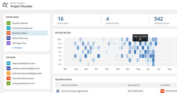 Screenshot of document analytics software by NetDocuments.