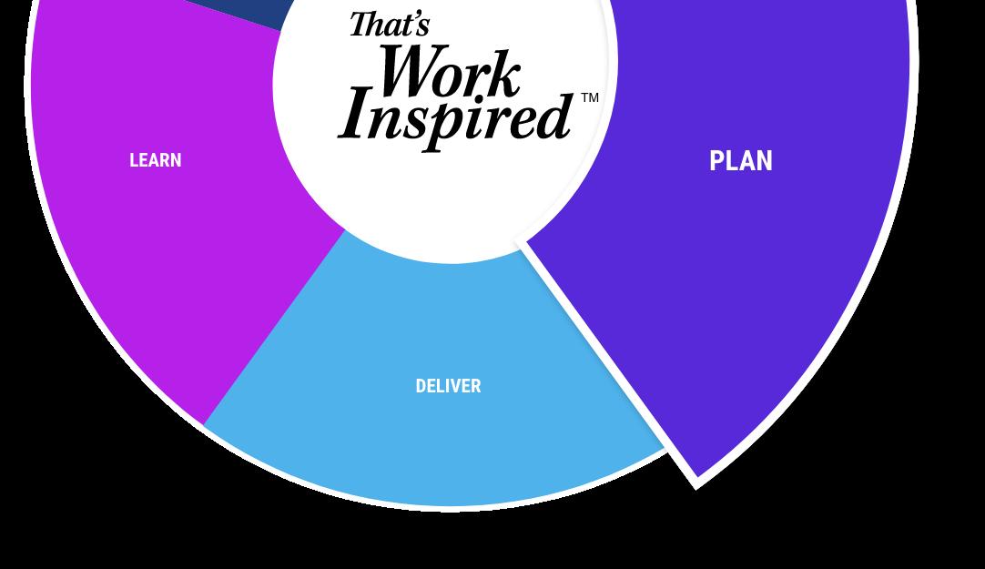 NetDocuments Plan solution wheel graphic