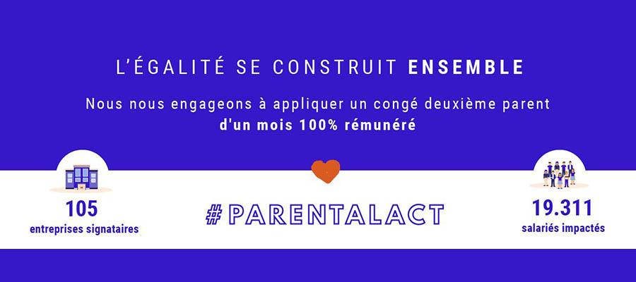 ParentalAct : Andjaro s'engage pour le congé second parent