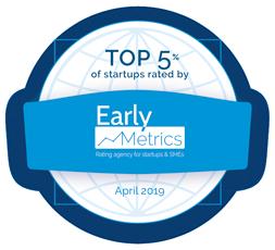 Early metrics Top 250