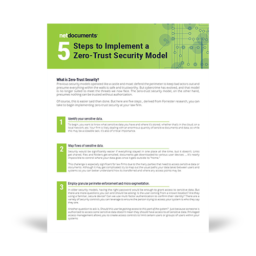 "Graphic with the title ""5 Steps to Implement a Zero-Trust Security Model"" on it and a green background."