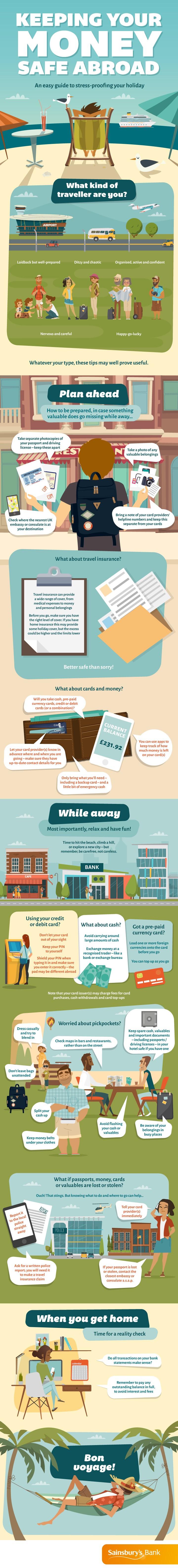 Sainsbury's Infographic