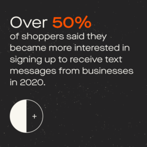 Outlook2021 over 50% of shoppers